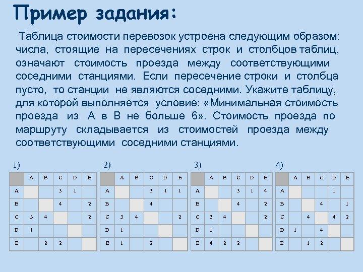 Пример задания: Таблица стоимости перевозок устроена следующим образом: числа, стоящие на пересечениях строк и