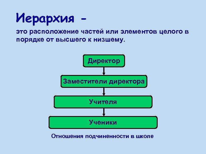 Иерархия это расположение частей или элементов целого в порядке от высшего к низшему. Директор