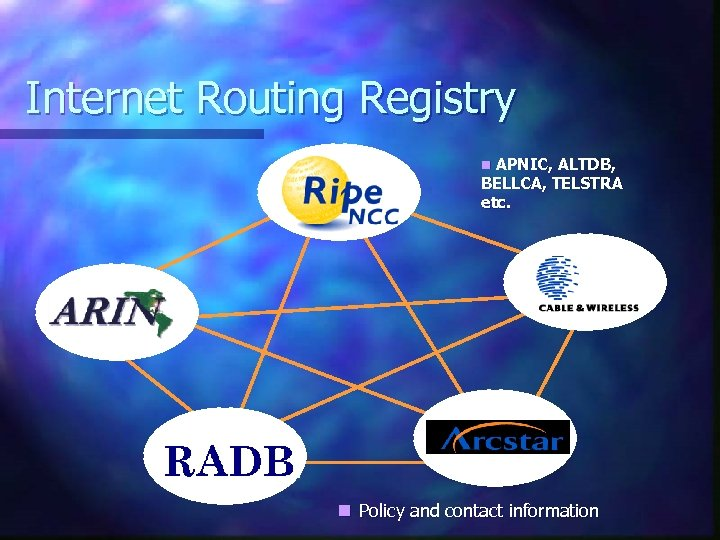 Internet Routing Registry APNIC, ALTDB, BELLCA, TELSTRA etc. n n Policy and contact information