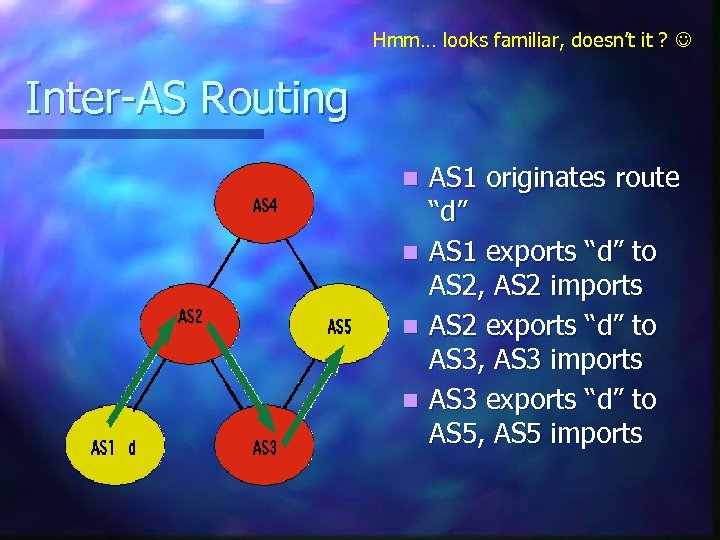Hmm… looks familiar, doesn't it ? Inter-AS Routing n n AS 1 originates route