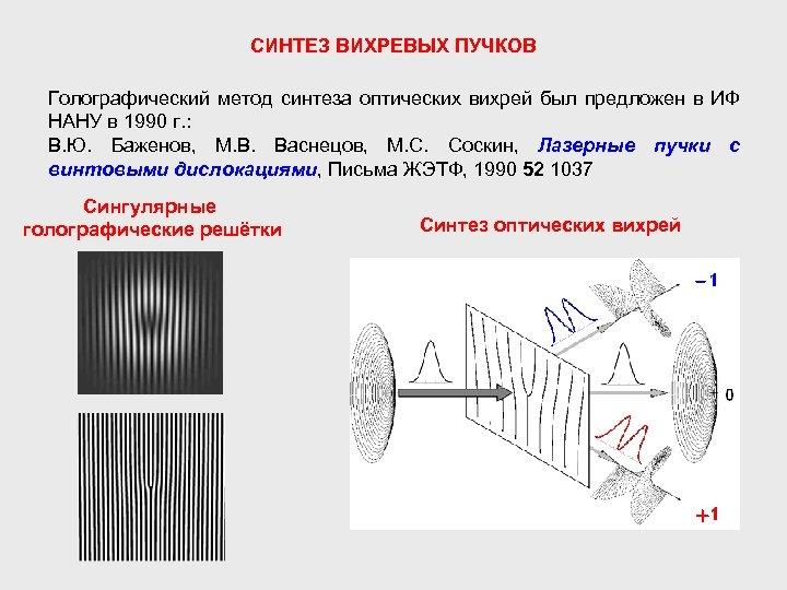 СИНТЕЗ ВИХРЕВЫХ ПУЧКОВ Голографический метод синтеза оптических вихрей был предложен в ИФ НАНУ в