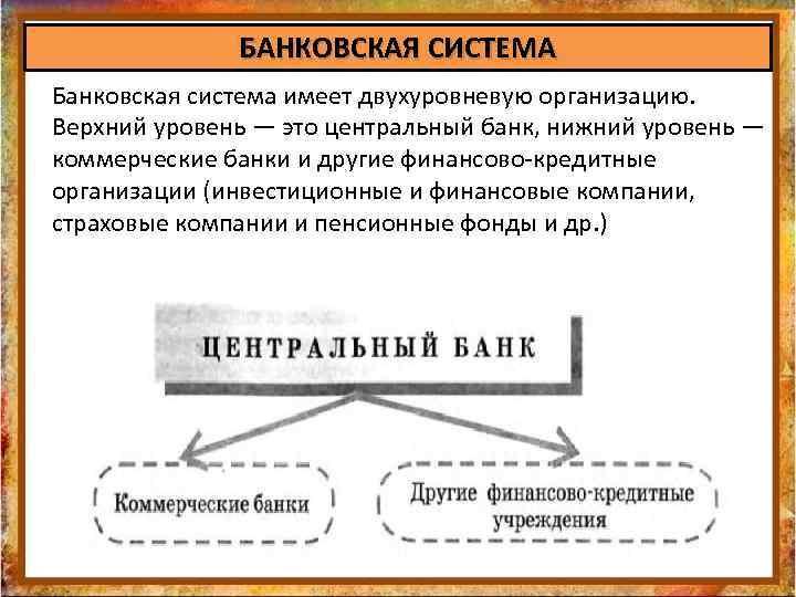 БАНКОВСКАЯ СИСТЕМА Банковская система имеет двухуровневую организацию. Верхний уровень — это центральный банк, нижний