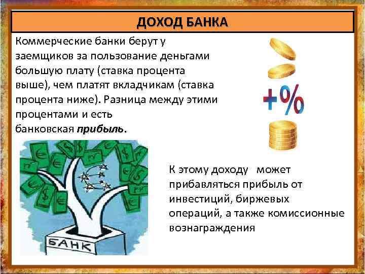 ДОХОД БАНКА Коммерческие банки берут у заемщиков за пользование деньгами большую плату (ставка процента