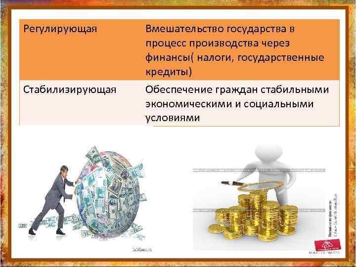 Регулирующая Стабилизирующая Вмешательство государства в процесс производства через финансы( налоги, государственные кредиты) Обеспечение граждан