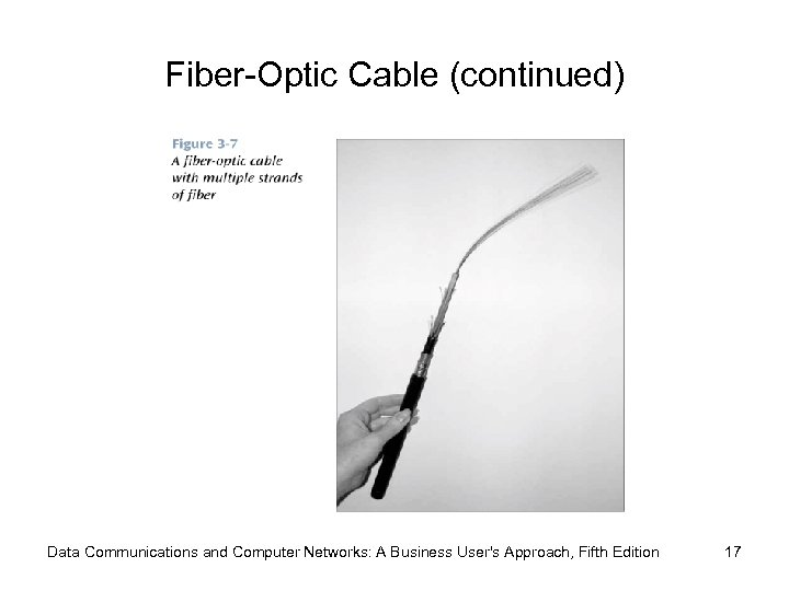 Fiber-Optic Cable (continued) Data Communications and Computer Networks: A Business User's Approach, Fifth Edition
