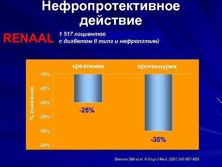 Нефропротективное действие RENAAL 1 517 пациентов с диабетом II типа и нефропатией протеинурия %