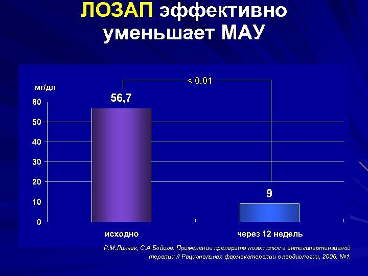ЛОЗАП эффективно уменьшает МАУ < 0, 01 Р. М. Линчак, С. А. Бойцов. Применение