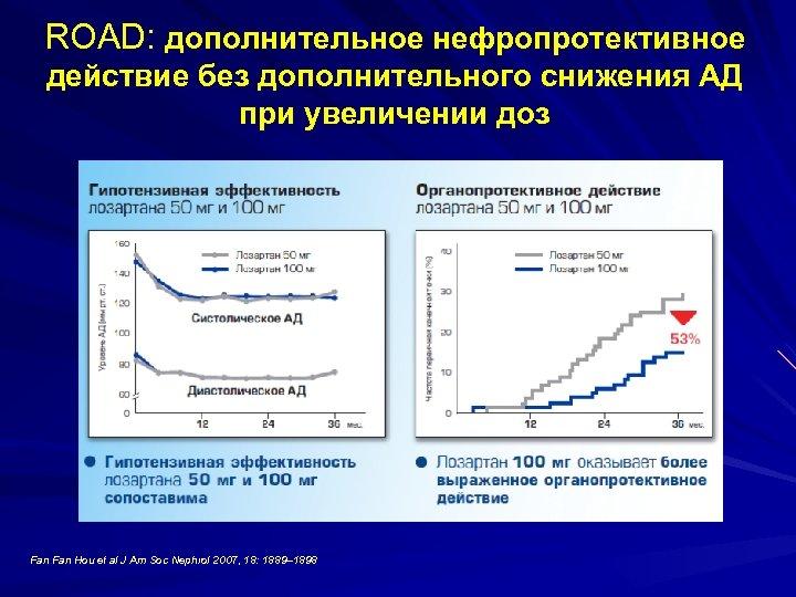 ROAD: дополнительное нефропротективное действие без дополнительного снижения АД при увеличении доз Fan Hou et