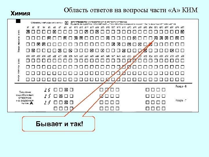 Химия Область ответов на вопросы части «А» КИМ Бывает и так!
