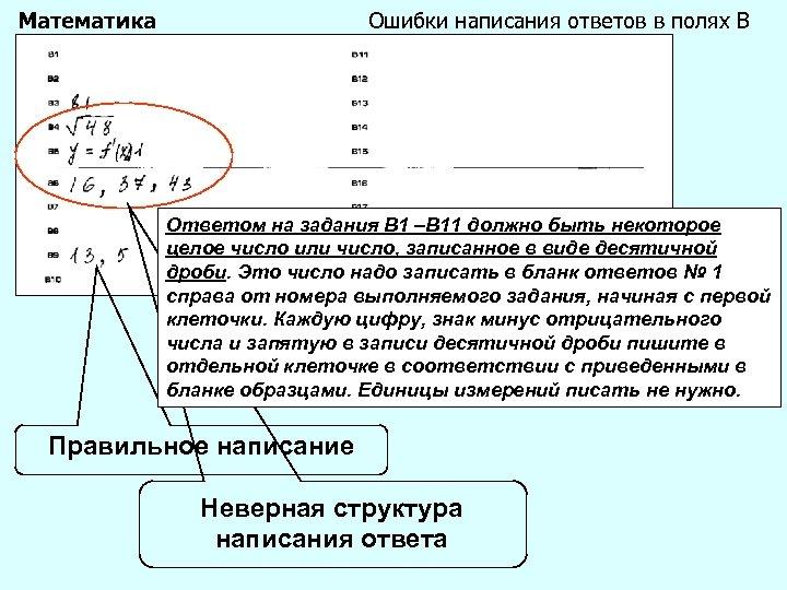 Математика Ошибки написания ответов в полях В Ответом на задания В 1 –В 11