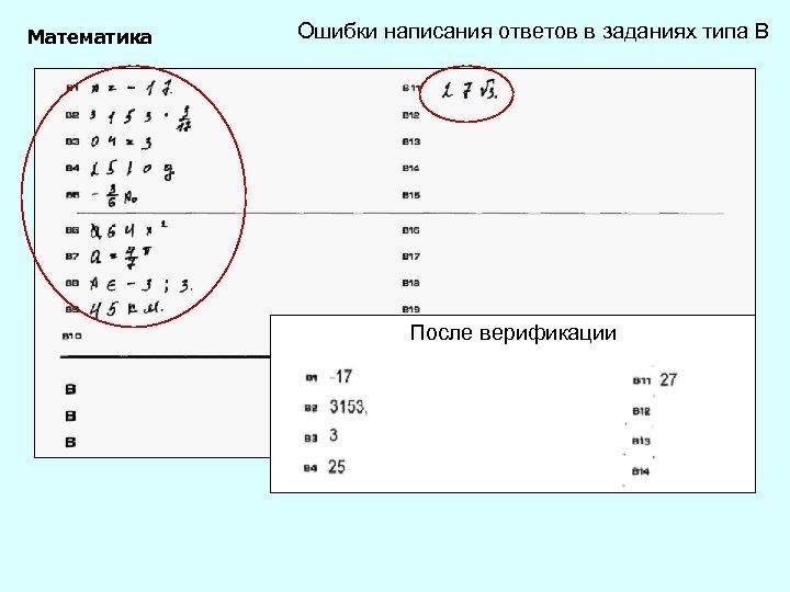 Математика Ошибки написания ответов в заданиях типа В После верификации