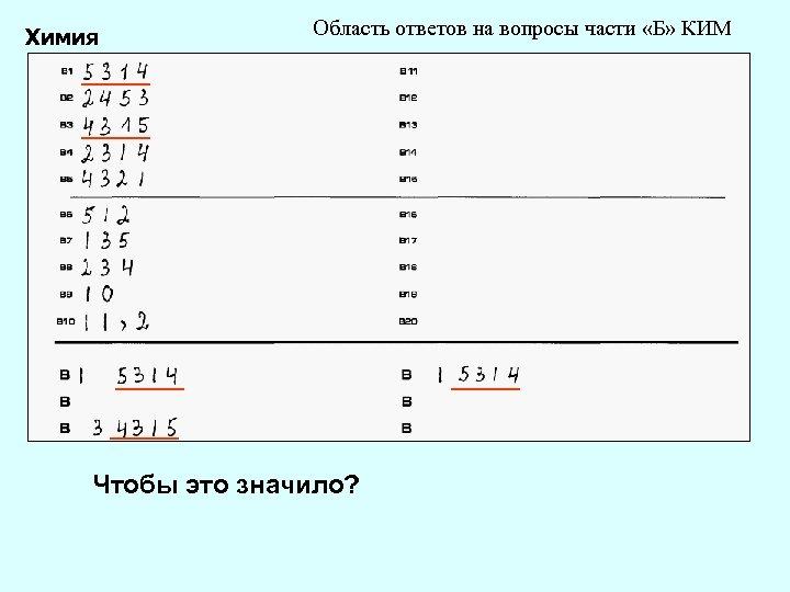 Химия Область ответов на вопросы части «Б» КИМ Чтобы это значило?