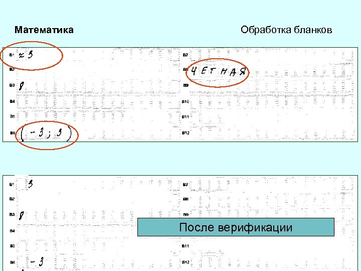 Математика Обработка бланков После верификации