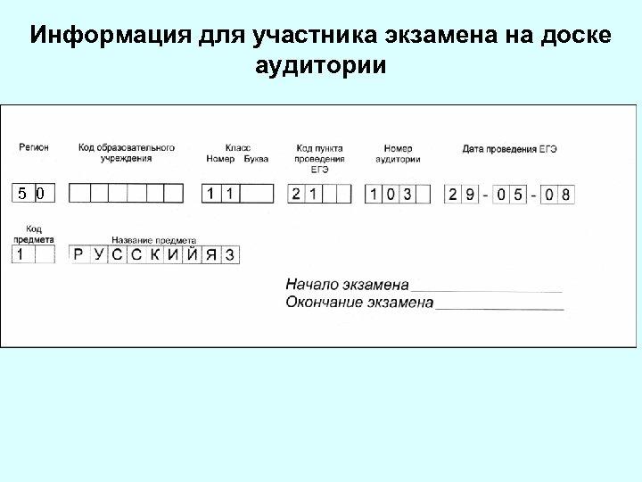 Информация для участника экзамена на доске аудитории 5 0
