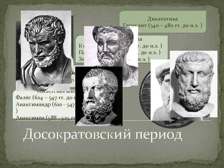 Диалектика Гераклит (540 – 480 гг. до н. э. ) Элейская школа Ксенофонт (565