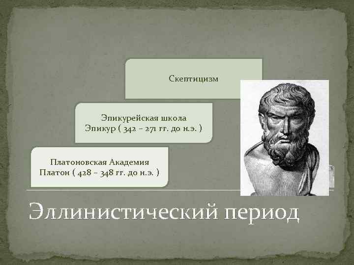 Скептицизм Эпикурейская школа Эпикур ( 342 – 271 гг. до н. э. ) Платоновская