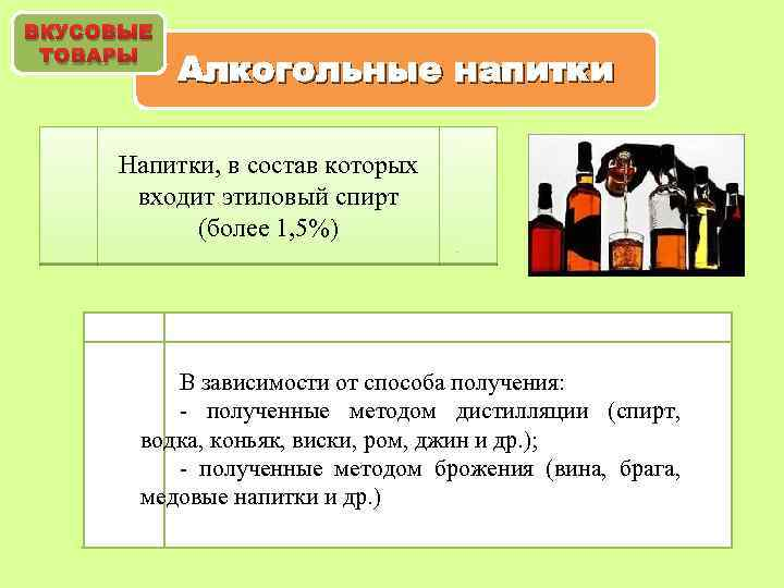 ВКУСОВЫЕ ТОВАРЫ Алкогольные напитки Напитки, в состав которых входит этиловый спирт (более 1, 5%)