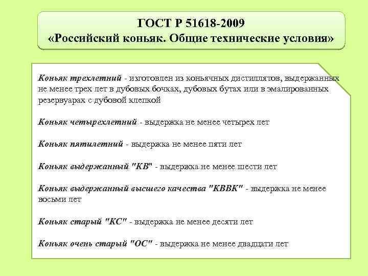 ГОСТ Р 51618 -2009 «Российский коньяк. Общие технические условия» Коньяк трехлетний - изготовлен из