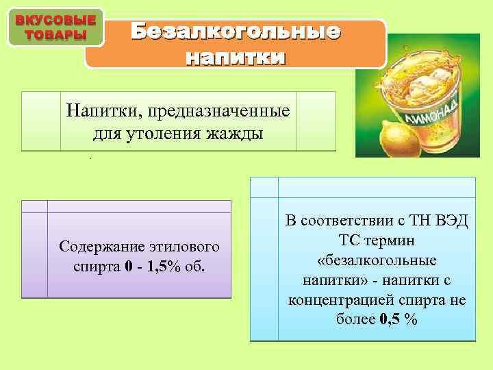 ВКУСОВЫЕ ТОВАРЫ Безалкогольные напитки Напитки, предназначенные для утоления жажды. Содержание этилового спирта 0 -