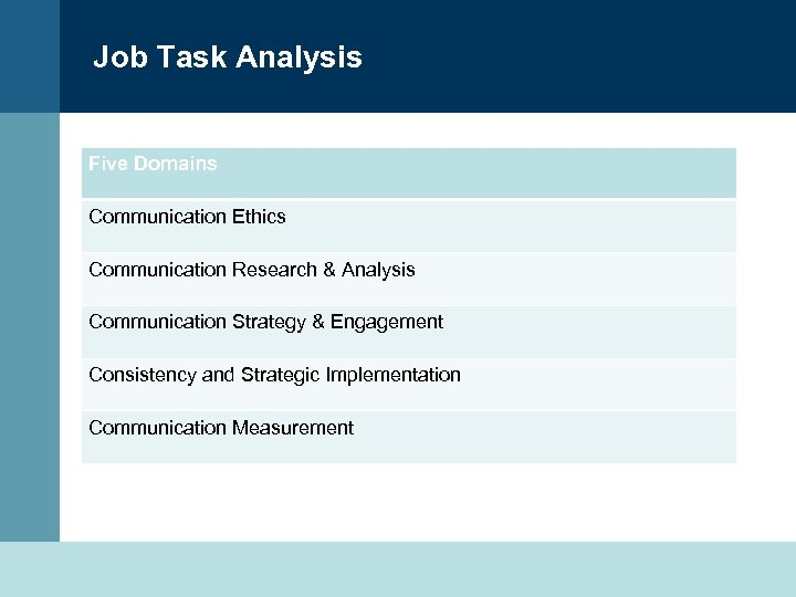 Job Task Analysis Five Domains Communication Ethics Communication Research & Analysis Communication Strategy &
