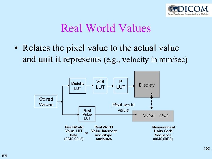 Real World Values • Relates the pixel value to the actual value and unit