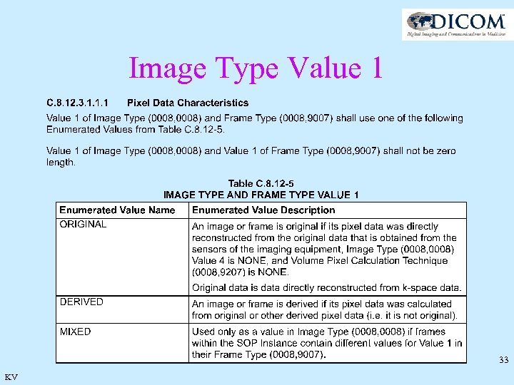Image Type Value 1 33 KV
