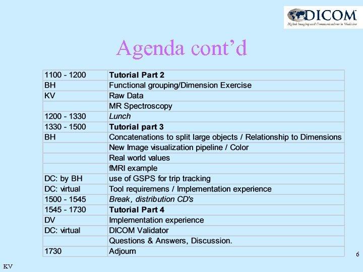 Agenda cont'd 6 KV