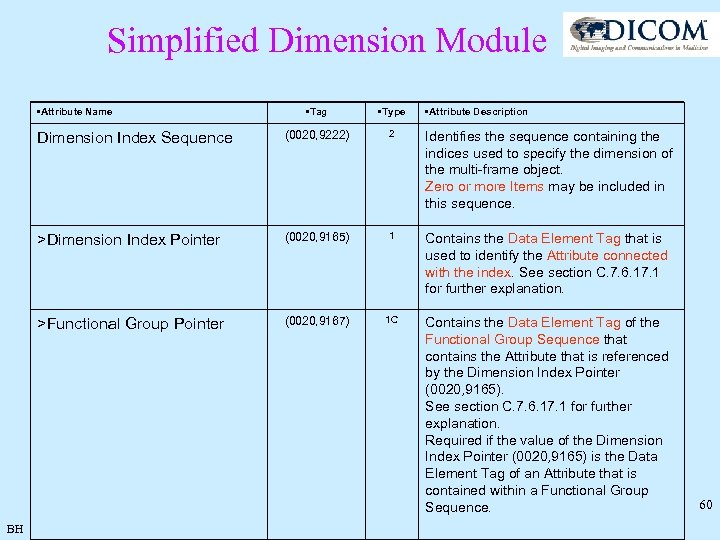 Simplified Dimension Module • Attribute Name • Type Dimension Index Sequence (0020, 9222) 2