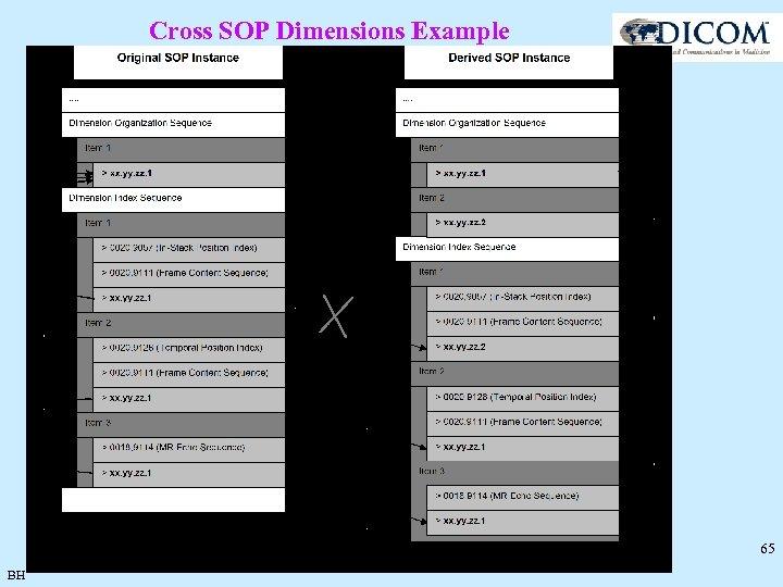 Cross SOP Dimensions Example 65 BH