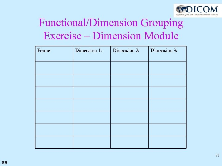 Functional/Dimension Grouping Exercise – Dimension Module Frame Dimension 1: Dimension 2: Dimension 3: 71