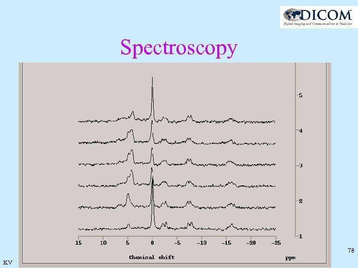 Spectroscopy 78 KV