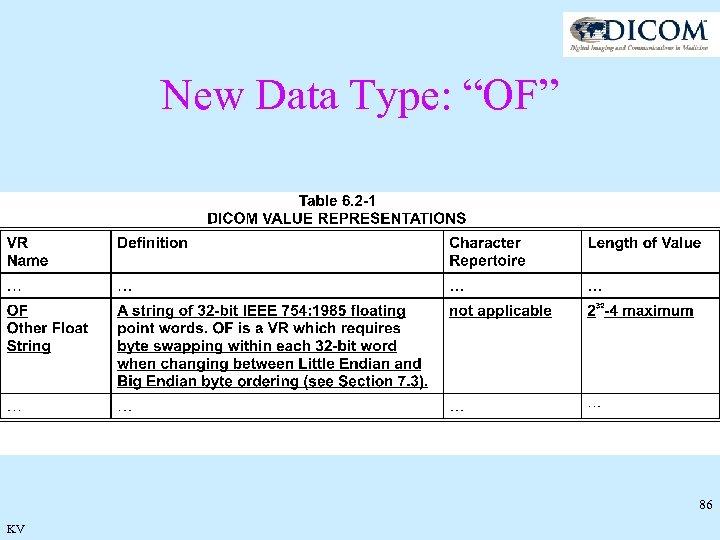 """New Data Type: """"OF"""" 86 KV"""