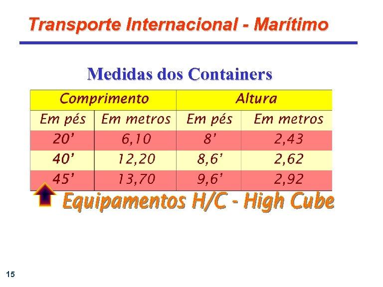 Transporte Internacional - Marítimo Medidas dos Containers 15