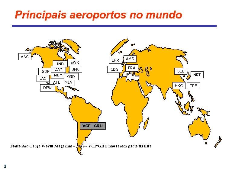 Principais aeroportos no mundo ANC SDF LAX IND DAY MEM ATL LHR EWR JFK