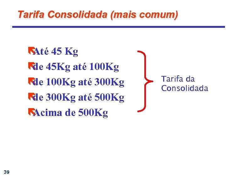 Tarifa Consolidada (mais comum) ë 45 Kg Até ë 45 Kg até 100 Kg