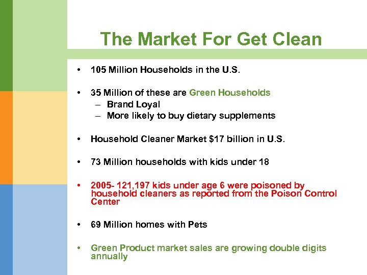 The Market For Get Clean • 105 Million Households in the U. S. •