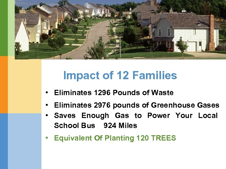 Impact of 12 Families • Eliminates 1296 Pounds of Waste • Eliminates 2976 pounds