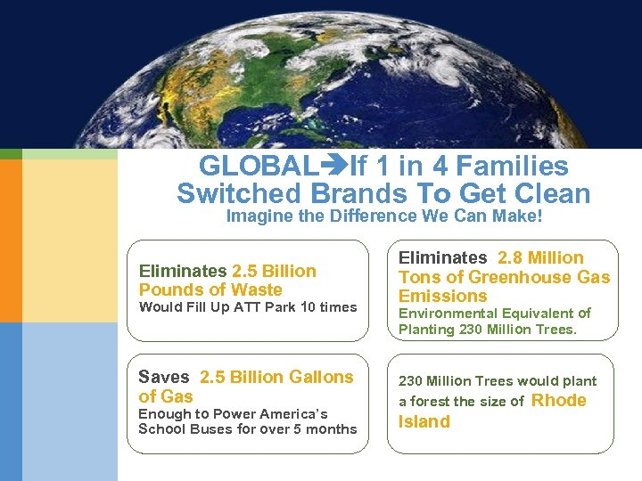 GLOBAL If 1 in 4 Families Switched Brands To Get Clean Imagine the Difference