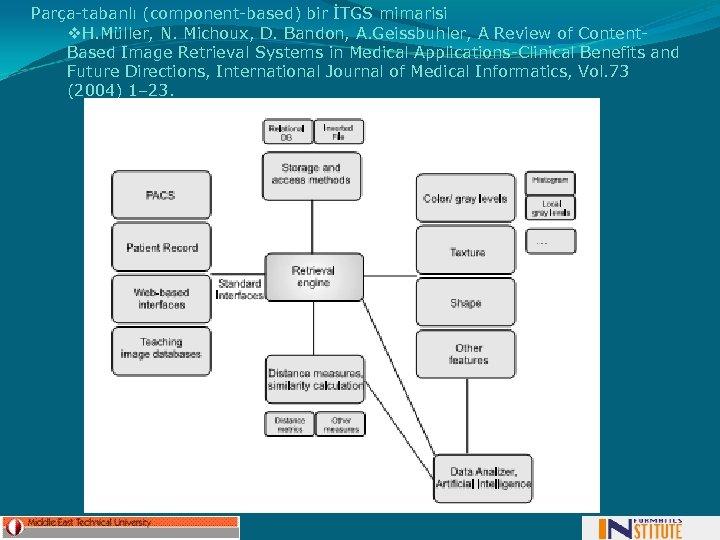Parça-tabanlı (component-based) bir İTGS mimarisi v. H. Müller, N. Michoux, D. Bandon, A. Geissbuhler,