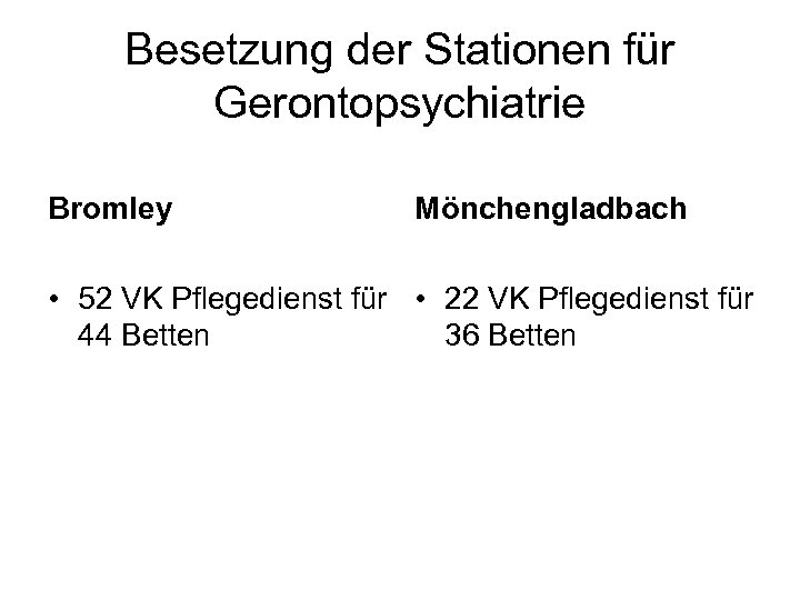 Besetzung der Stationen für Gerontopsychiatrie Bromley Mönchengladbach • 52 VK Pflegedienst für • 22