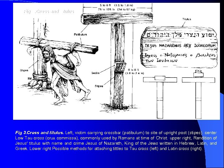 Fig 3. Cross and titulus. Left, victim carrying crossbar (patibulum) to site of upright