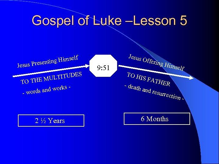 Gospel of Luke –Lesson 5 mself enting Hi s Jesus Pre ES LTITUD MU