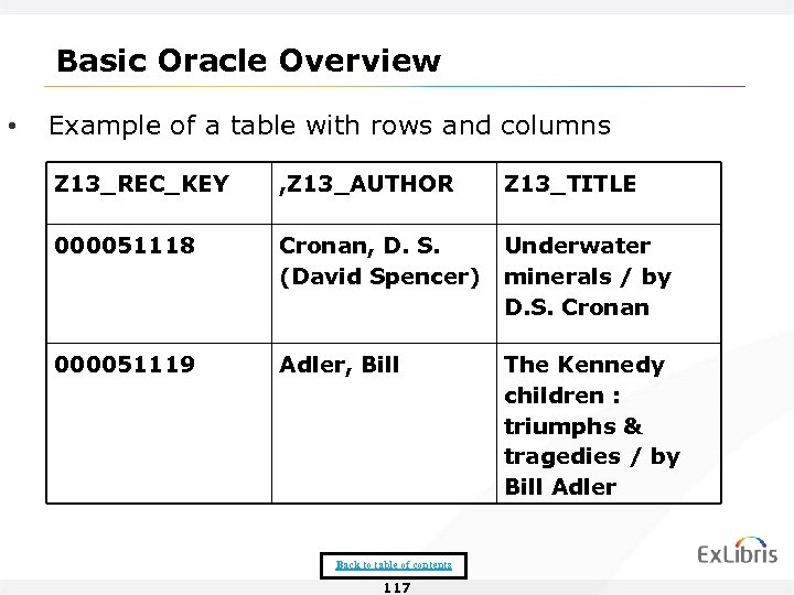 Basic Oracle Overview • Example of a table with rows and columns Z 13_REC_KEY