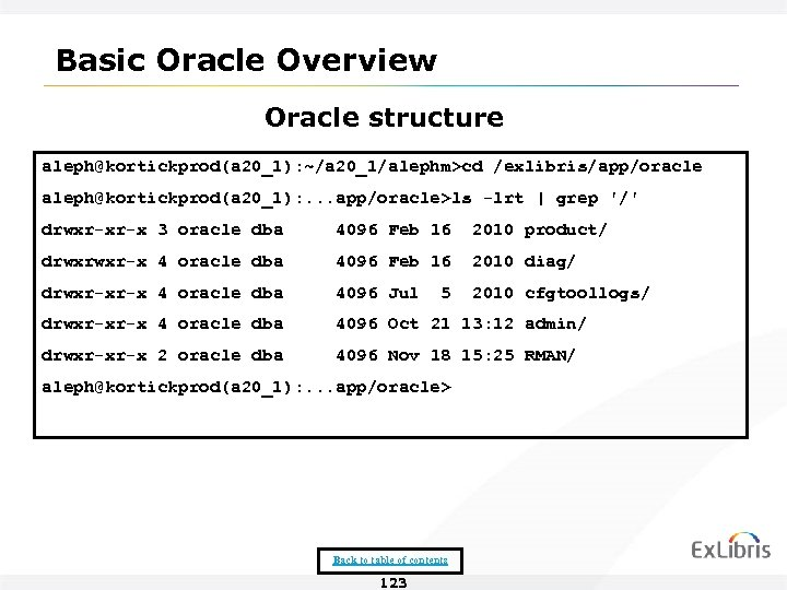 Basic Oracle Overview Oracle structure aleph@kortickprod(a 20_1): ~/a 20_1/alephm>cd /exlibris/app/oracle aleph@kortickprod(a 20_1): . .