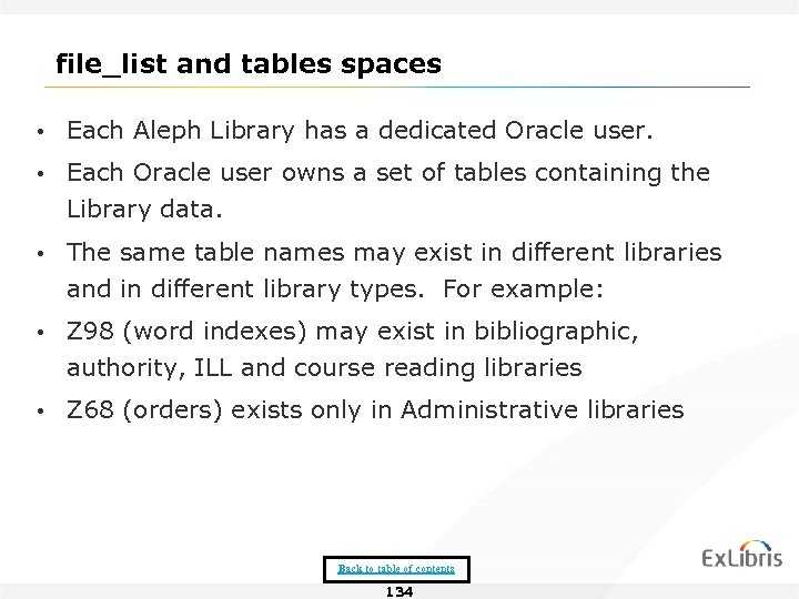 file_list and tables spaces • Each Aleph Library has a dedicated Oracle user. •