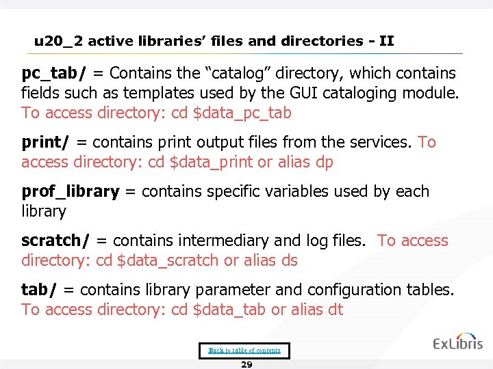 "u 20_2 active libraries' files and directories - II pc_tab/ = Contains the ""catalog"""