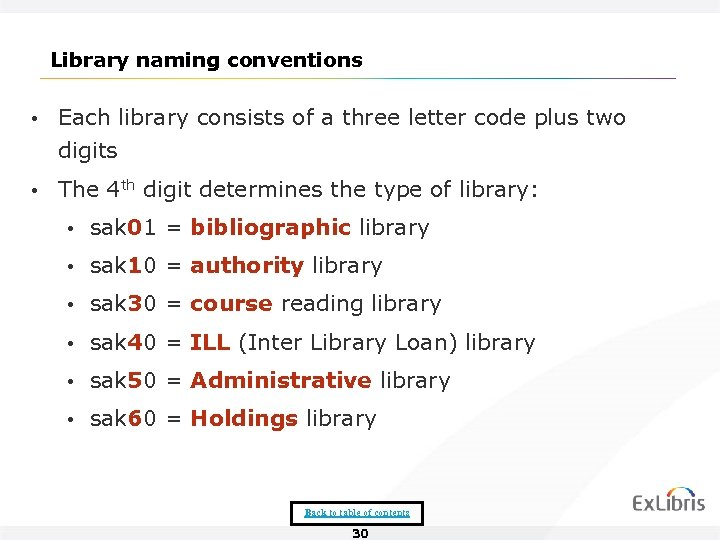 Library naming conventions • Each library consists of a three letter code plus two
