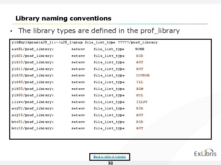 Library naming conventions • The library types are defined in the prof_library ylk@bylkprod(a 20_1):