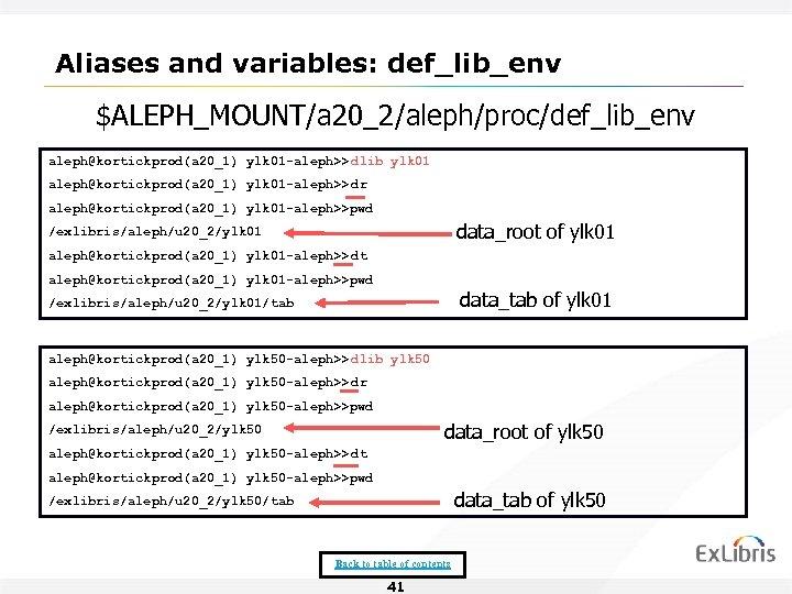 Aliases and variables: def_lib_env $ALEPH_MOUNT/a 20_2/aleph/proc/def_lib_env aleph@kortickprod(a 20_1) ylk 01 -aleph>> dlib ylk 01