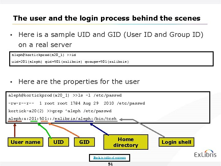 The user and the login process behind the scenes • Here is a sample